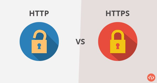 HTTP Ve HTTPS Nedir, Nasıl Çalışır, Farkları Nelerdir